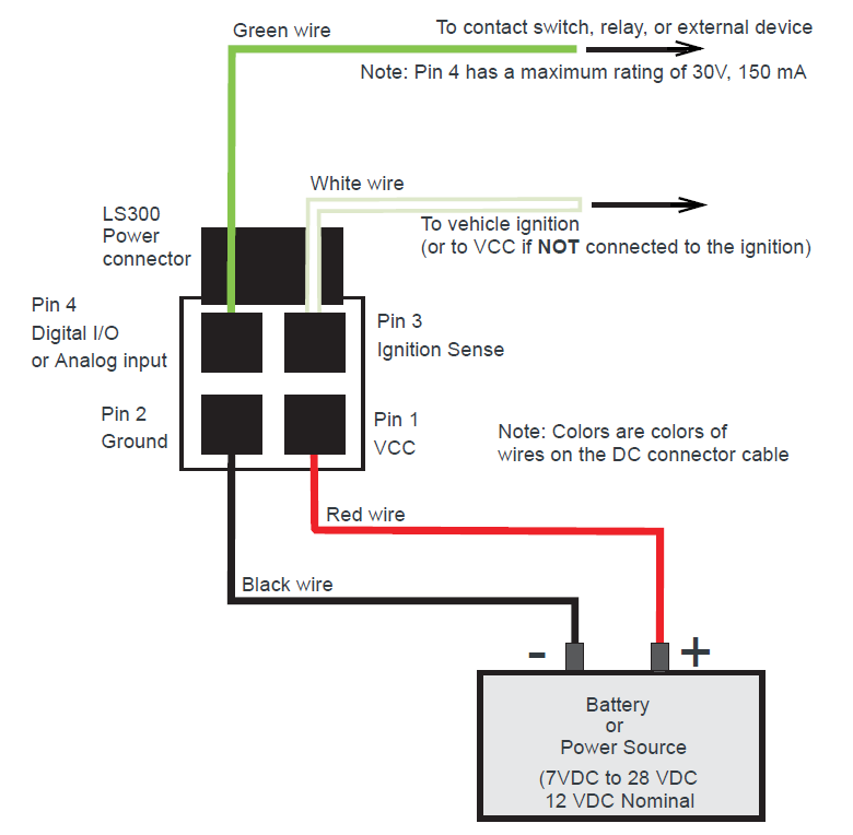 accessories wiring diagram