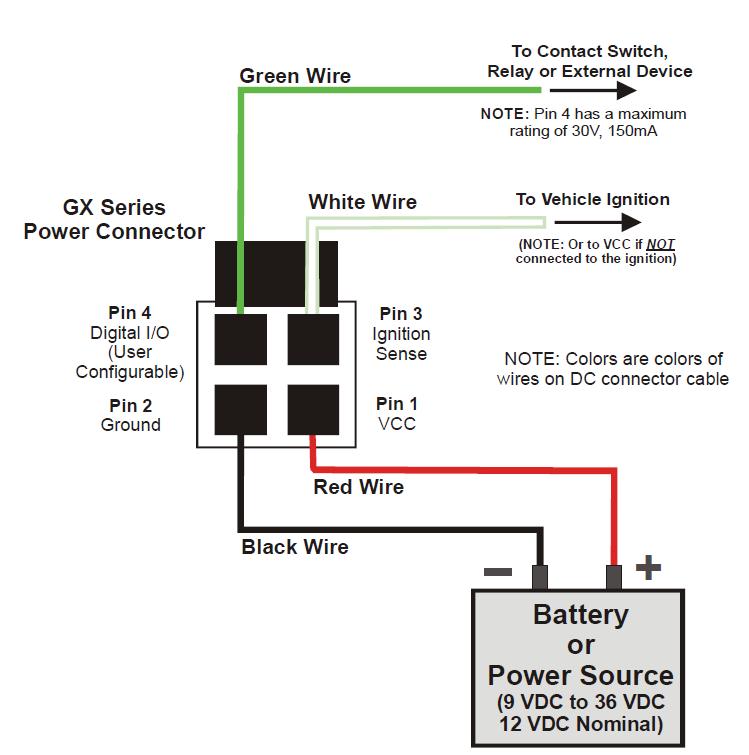 power2.ashx?la=en power2 ashx?la=en,Sierra Wireless Wiring Diagram